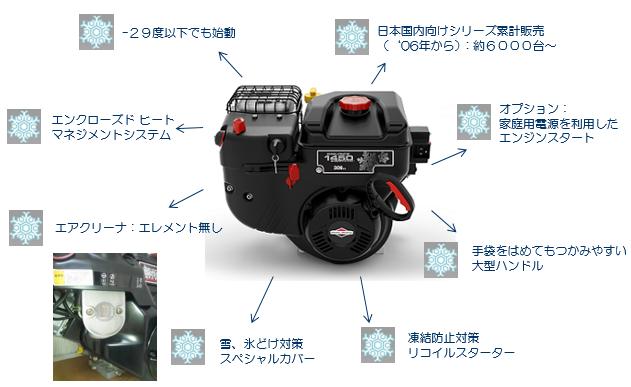 SnowEngine_ point